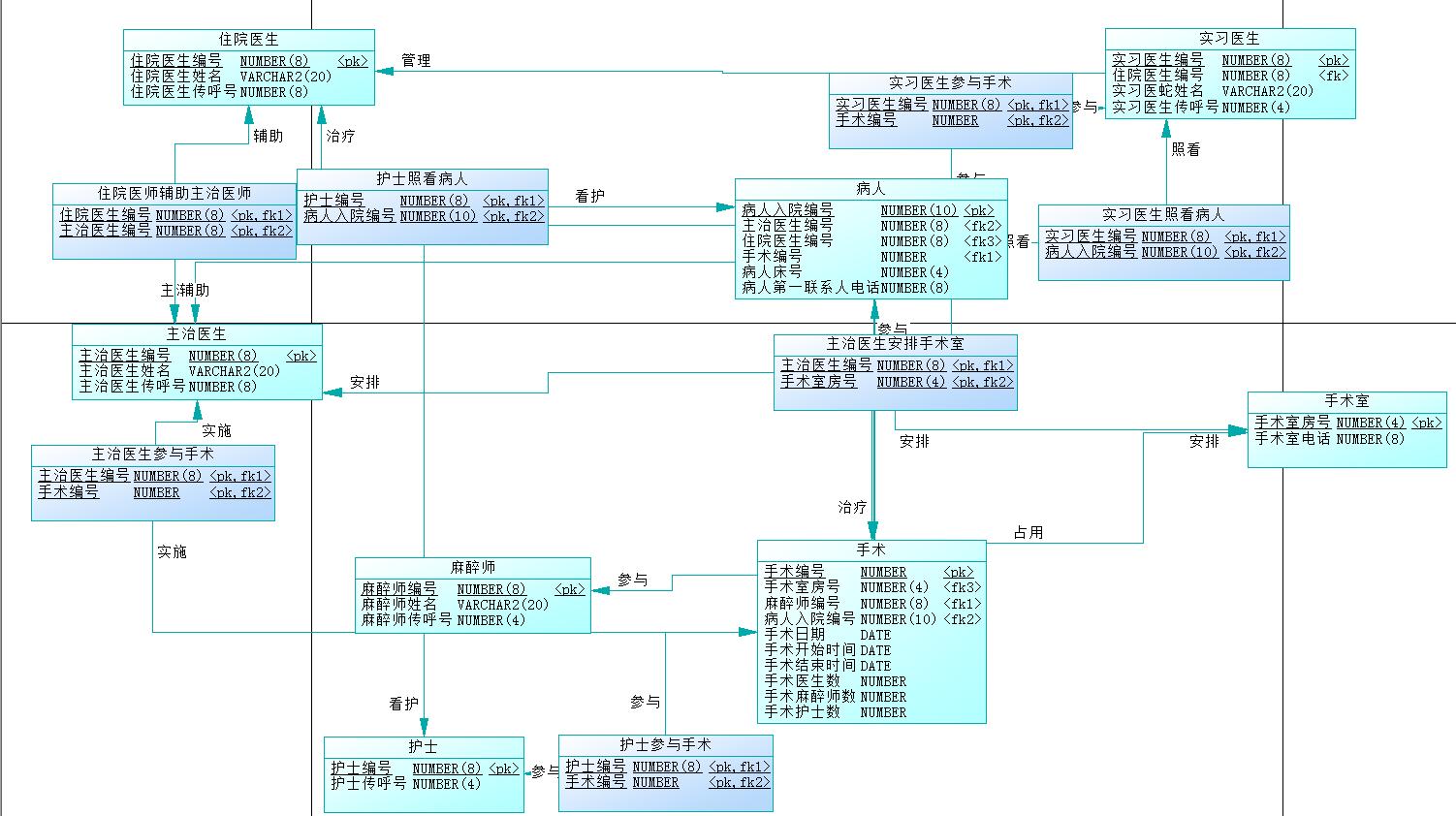 电路 电路图 电子 设计 素材 原理图 1502_842