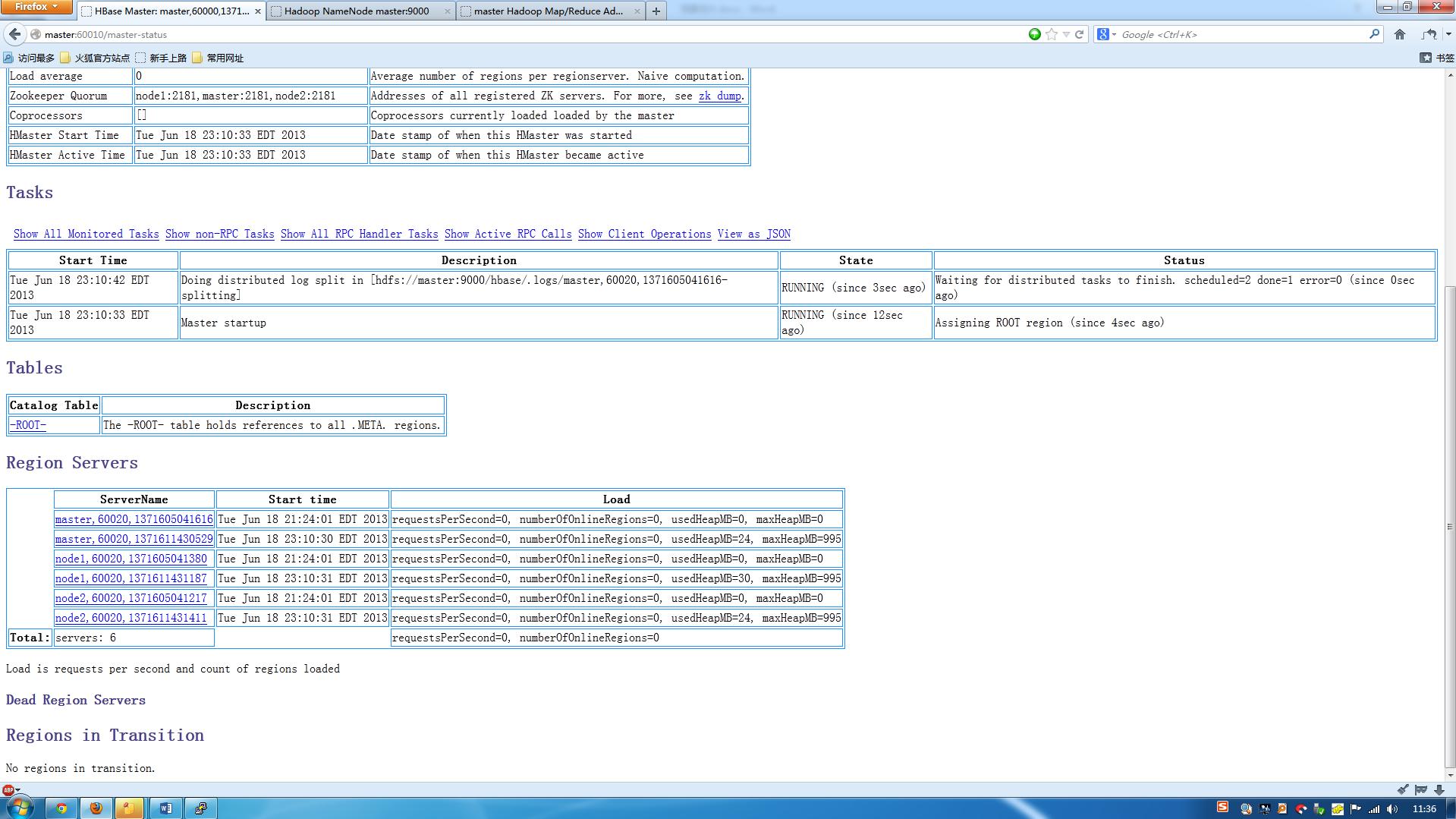 Hbase安装过程 Hadoop分布式数据分析平台