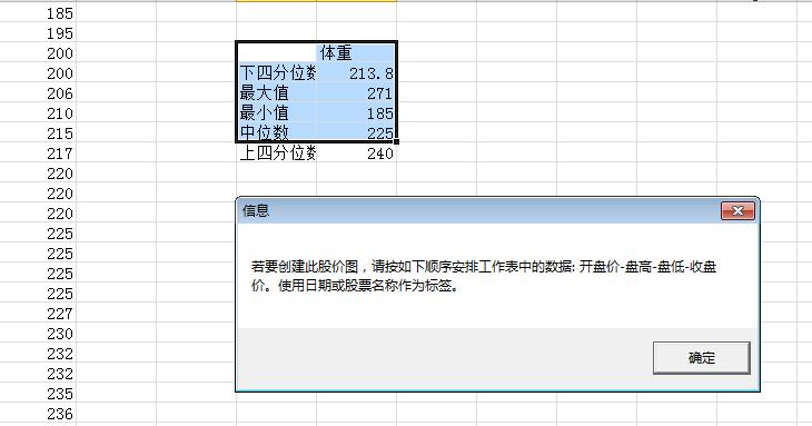 有谁会用EXCEL做箱线图 提示错误 数据分析与数据挖掘技术