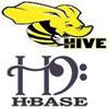 Hive和Hbase的整合
