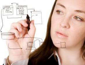 商业智能 VS 商业分析