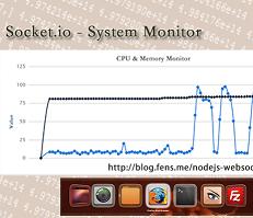 websocket服务器监控