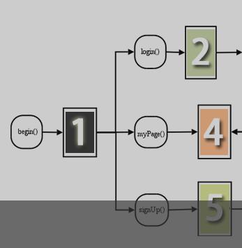 wind.js助力异步编程