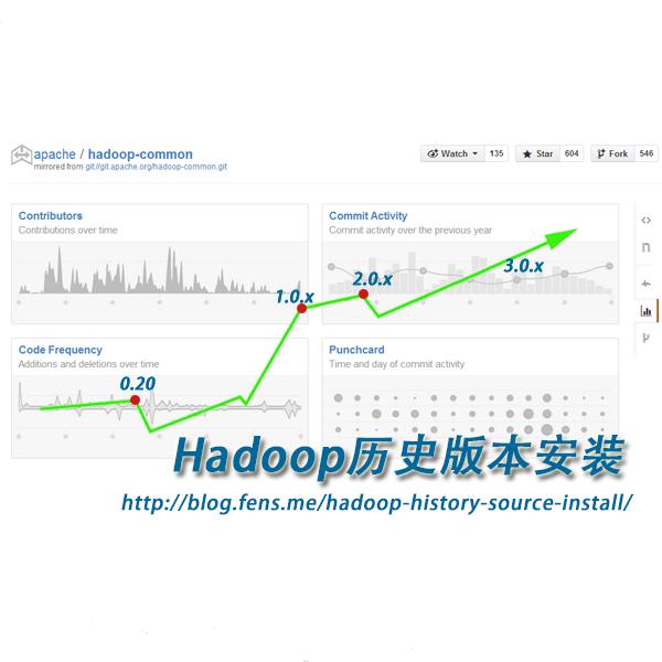 Hadoop历史版本安装
