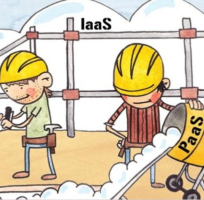 将 IaaS 用于 PaaS