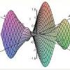 """""""数学之美""""系列十一: Google 阿卡 47 的制造者阿米特.辛格博士"""