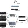构建高可用和弹性伸缩的KV存储系统