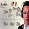耳纹识别新技术:或将用陀螺仪、加速计监测接听动作