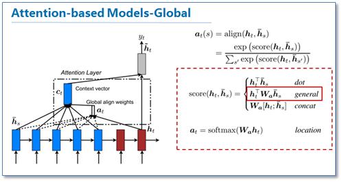 Attention model.jpg