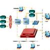 论道数据仓库维度建模和关系建模