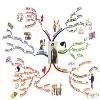 Palantir的新专利曝光:挖掘和整合全世界的数据