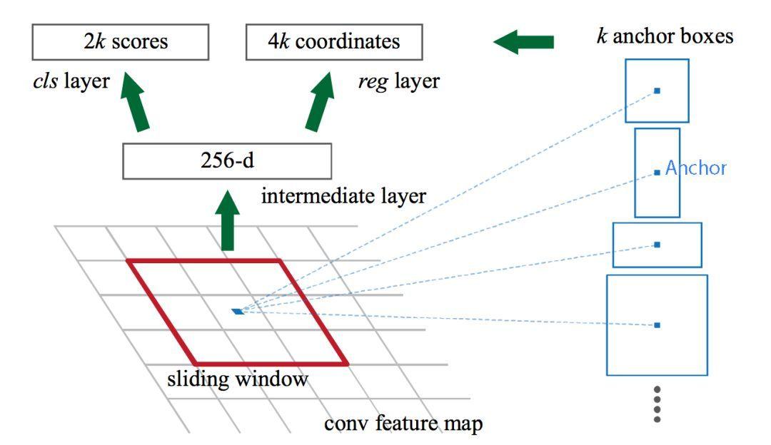 平面图坐标图画法