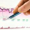 十一种全球著名商业分析模型